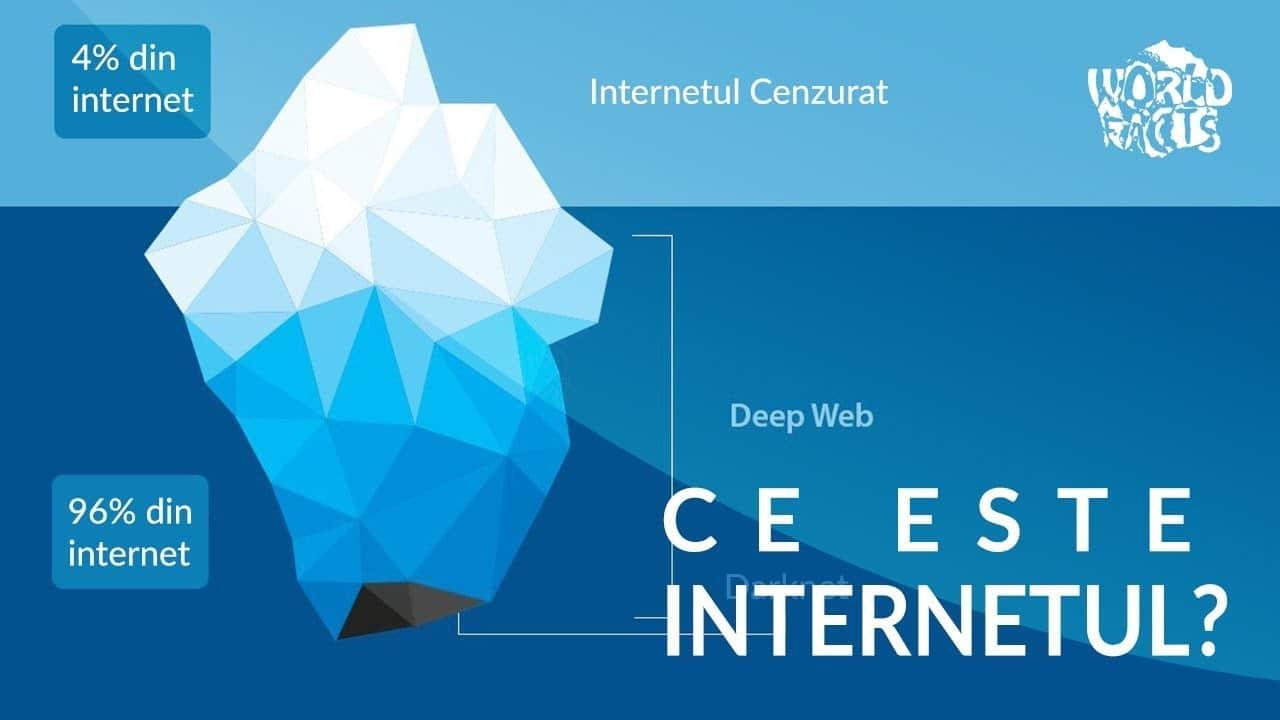 Ce este Internetul si cum a aparut?